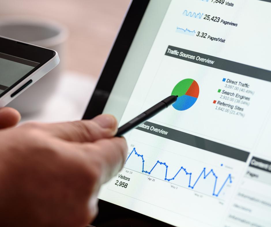 Monitoring Ad Performance